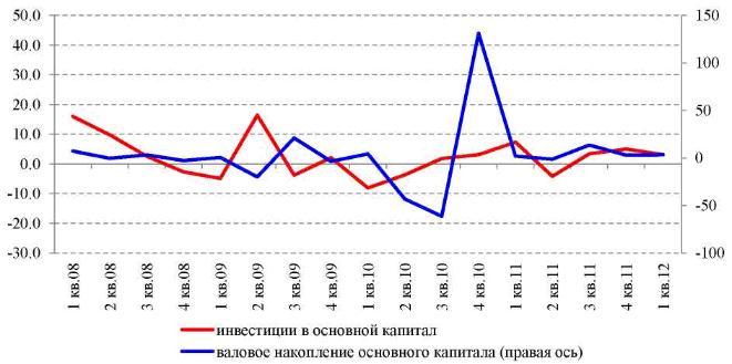 Курсы валют в казахстане прогноз