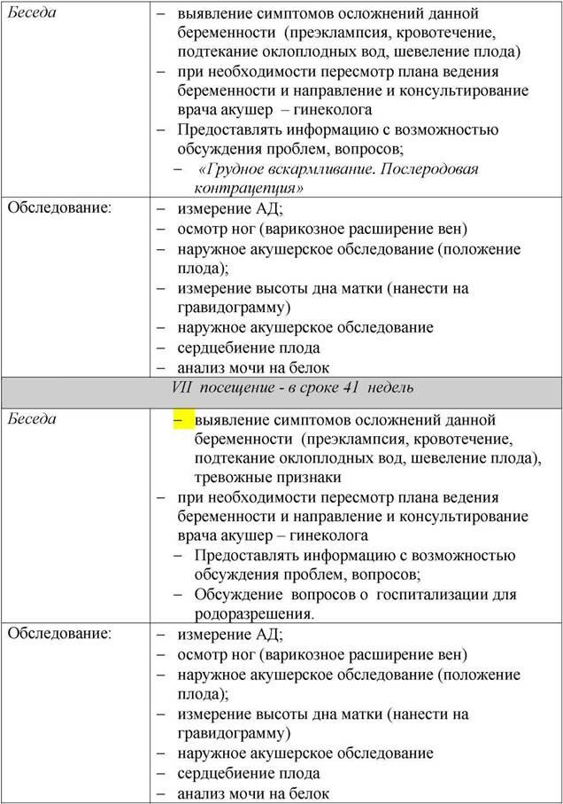 Протокол ведения беременности