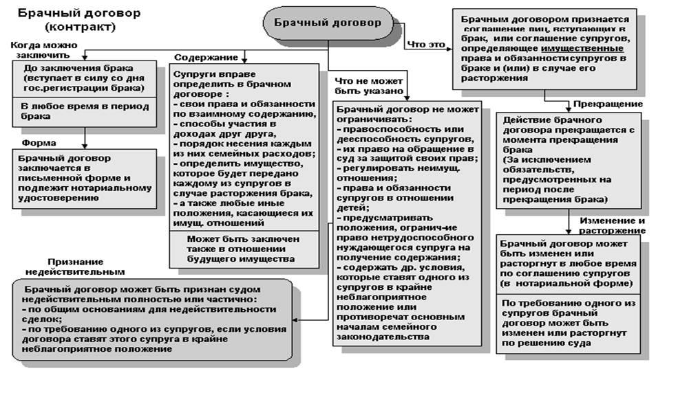 Что бы я поменял в законодательстве Казахстана почему и что это  Что бы я поменял в законодательстве Казахстана почему и что это даст стране