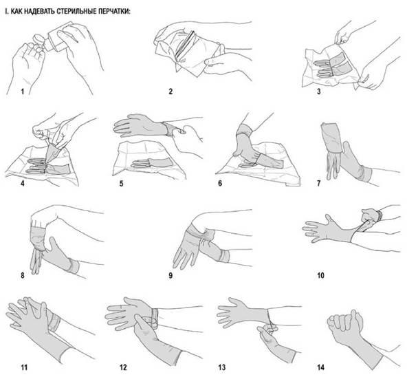 позволяет как правильно одевать пупырчатые перчатки того