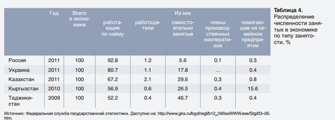 Индексация пенсий 2017 пфр