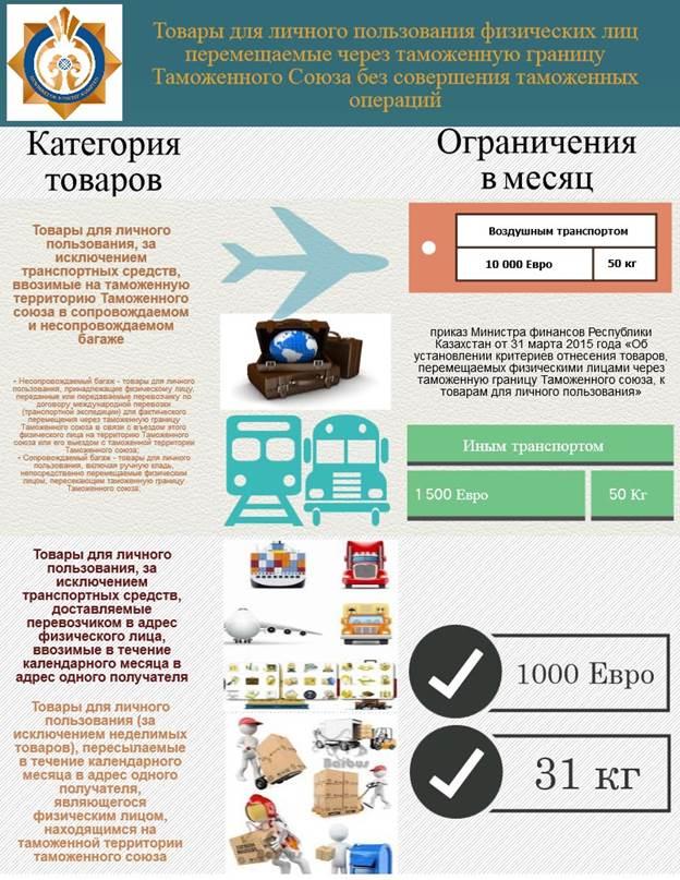 http://kgd.gov.kz/sites/default/files/news/infografika_po_tovaram2_0.jpg