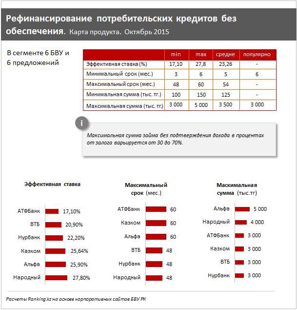 судебный пристав: эффективная процентная ставка по кредиту для частных лиц Алтая цены рублей