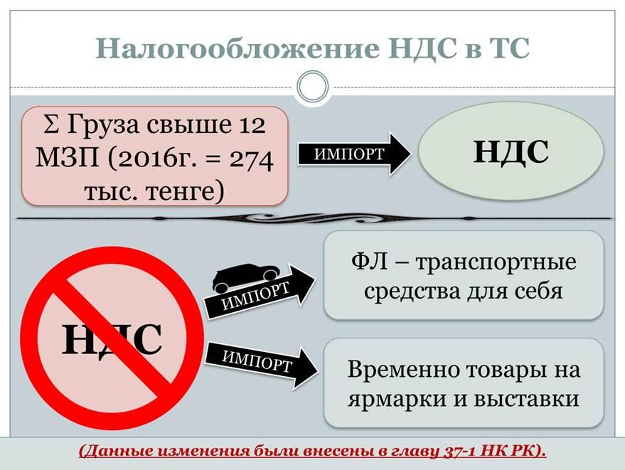 Рентный налог на экспорт в казахстане курсовая Библиотека № Рентный налог на экспорт в казахстане курсовая