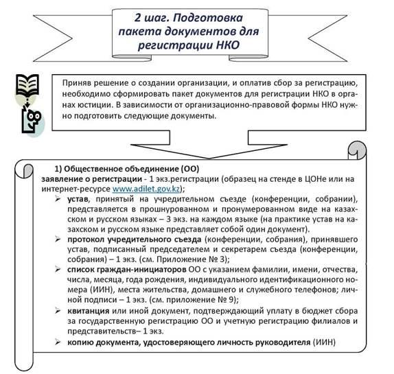 Заявление для регистрации ип в рк регистрация ип фнс россия 1