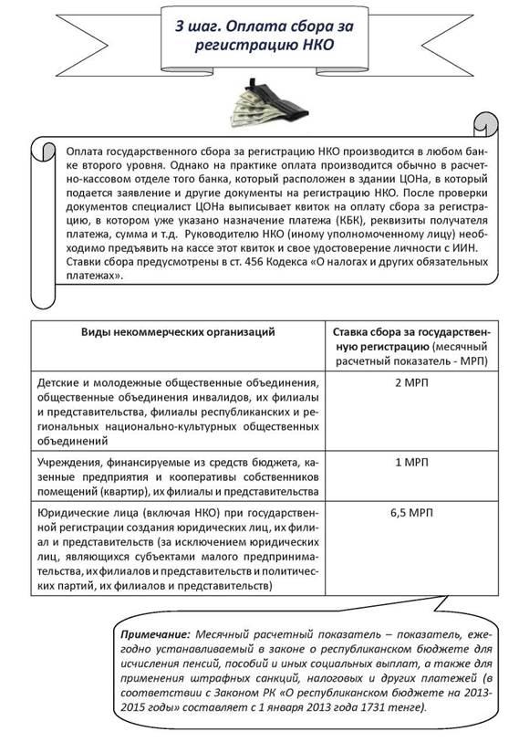 образцы документов по регистрации некоммерческих организаций