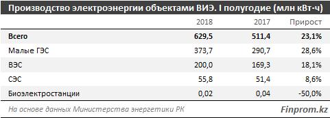 http://finprom.kz/storage/app/media/2019/02/9/1.png