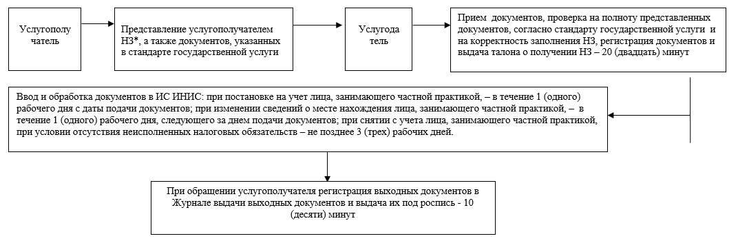 http://zan.gov.kz/api/documents/docimages/I129231_1/858.png