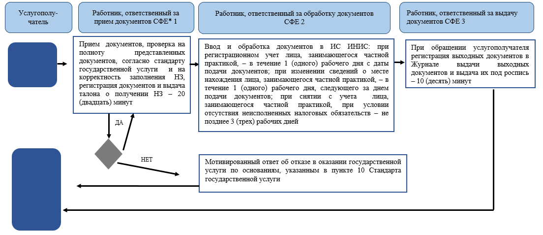 http://zan.gov.kz/api/documents/docimages/I129231_1/875.png