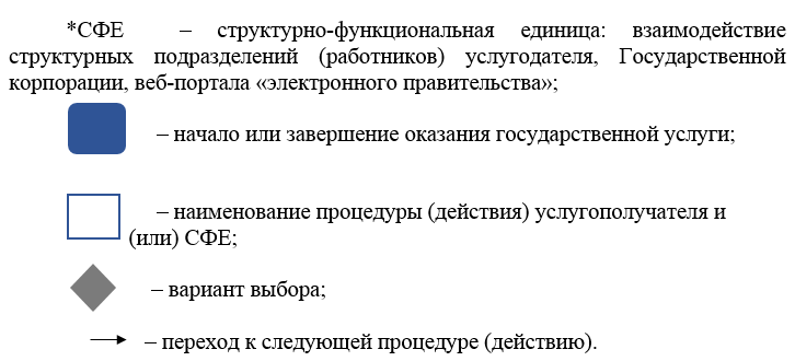 http://zan.gov.kz/api/documents/docimages/I129231_1/885.png