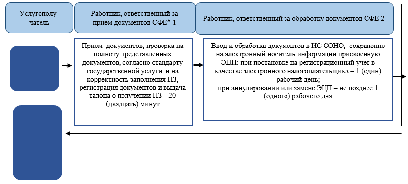 http://zan.gov.kz/api/documents/docimages/I129231_1/906.png