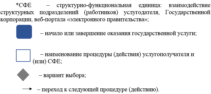 http://zan.gov.kz/api/documents/docimages/I129231_1/907.png