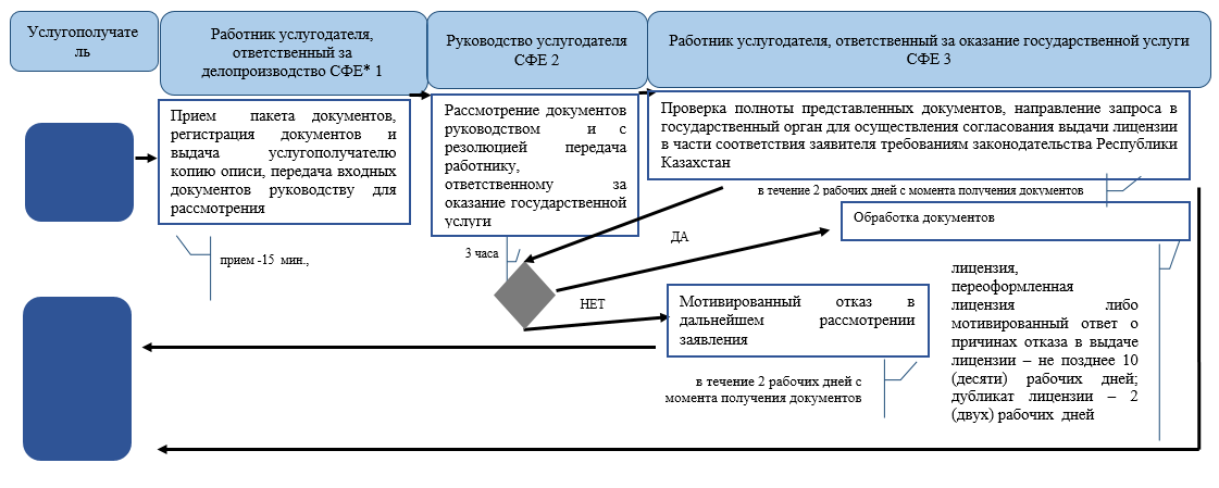 http://zan.gov.kz/api/documents/docimages/I129231_1/920.png