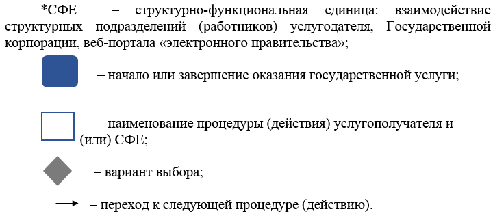 http://zan.gov.kz/api/documents/docimages/I129231_1/921.png