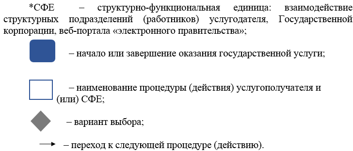 http://zan.gov.kz/api/documents/docimages/I129231_1/1054.png