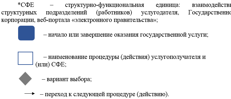 http://zan.gov.kz/api/documents/docimages/I129231_1/1063.png