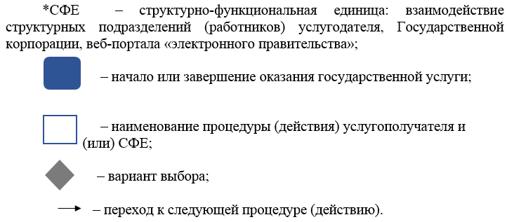 http://zan.gov.kz/api/documents/docimages/I129231_1/1072.png