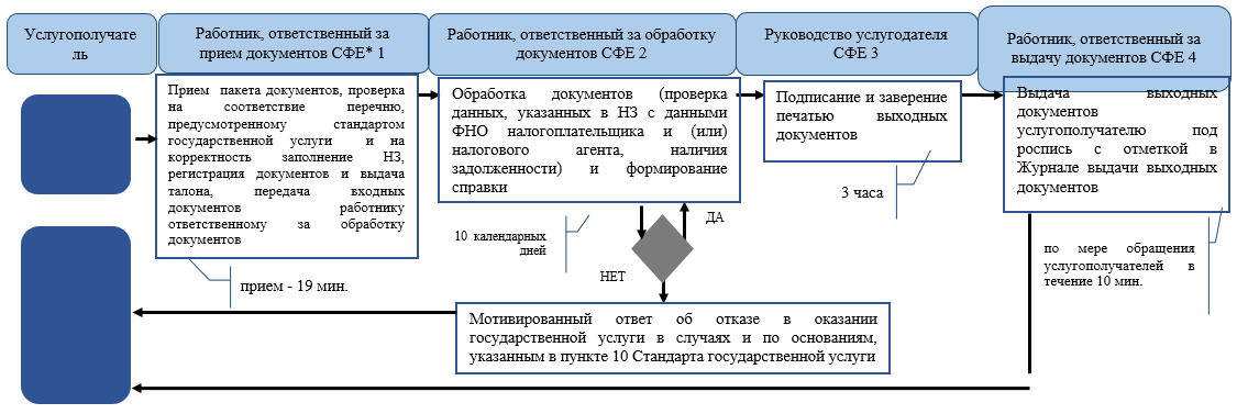 http://zan.gov.kz/api/documents/docimages/I129231_1/1084.png