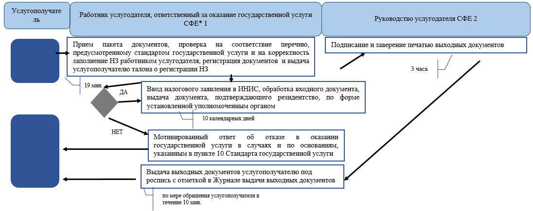 http://zan.gov.kz/api/documents/docimages/I129231_1/1097.png