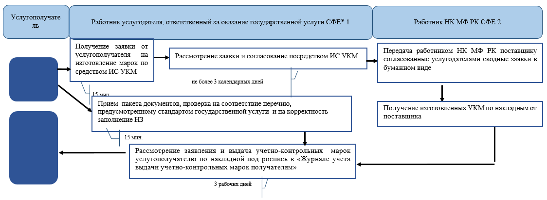 http://zan.gov.kz/api/documents/docimages/I129231_1/1110.png