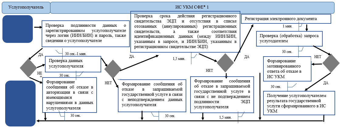http://zan.gov.kz/api/documents/docimages/I129231_1/1123.png