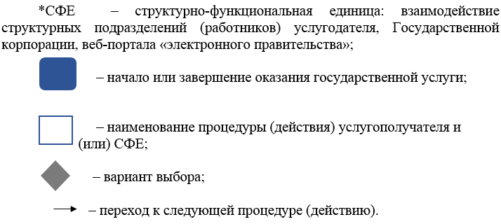 http://zan.gov.kz/api/documents/docimages/I129231_1/1124.png