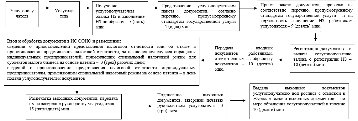 http://zan.gov.kz/api/documents/docimages/I129231_1/1137.png
