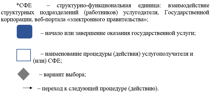http://zan.gov.kz/api/documents/docimages/I129231_1/1151.png