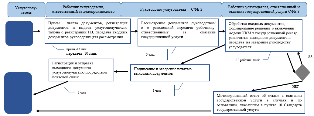 http://zan.gov.kz/api/documents/docimages/I129231_1/1163.png