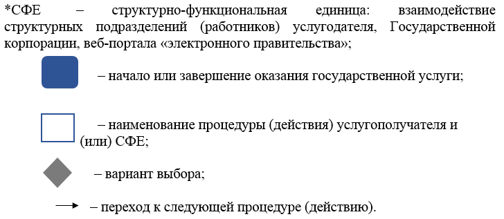 http://zan.gov.kz/api/documents/docimages/I129231_1/1164.png