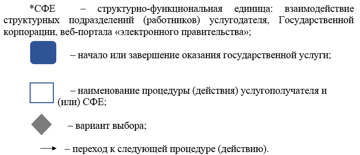 http://zan.gov.kz/api/documents/docimages/I129231_1/1314.png