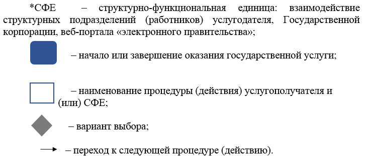 http://zan.gov.kz/api/documents/docimages/I129231_1/1323.png