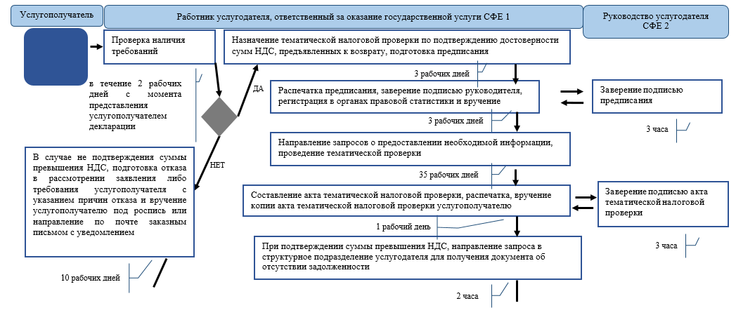 http://zan.gov.kz/api/documents/docimages/I129231_1/1734.png