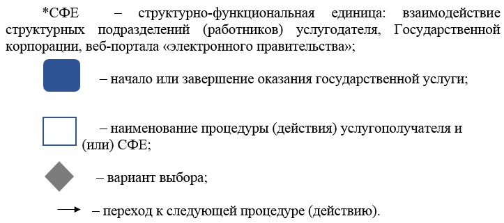 http://zan.gov.kz/api/documents/docimages/I129231_1/1736.png