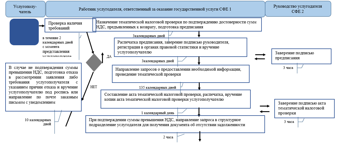 http://zan.gov.kz/api/documents/docimages/I129231_1/1743.png