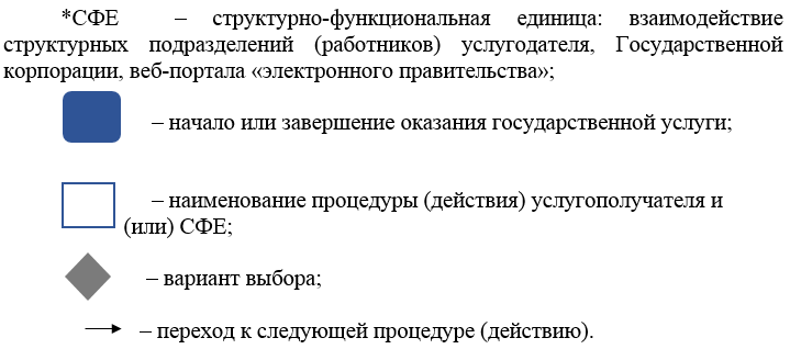 http://zan.gov.kz/api/documents/docimages/I129231_1/1745.png