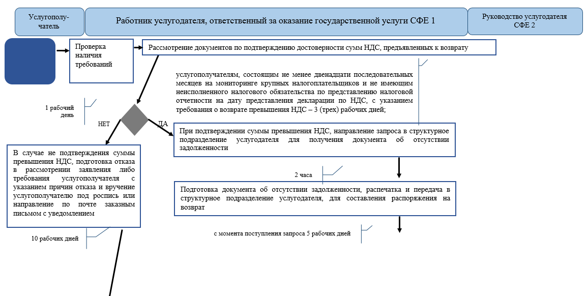http://zan.gov.kz/api/documents/docimages/I129231_1/1752.png