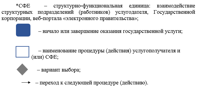 http://zan.gov.kz/api/documents/docimages/I129231_1/1754.png