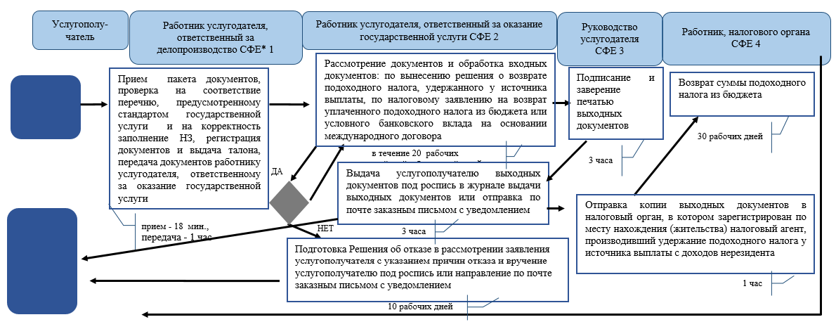http://zan.gov.kz/api/documents/docimages/I129231_1/1767.png