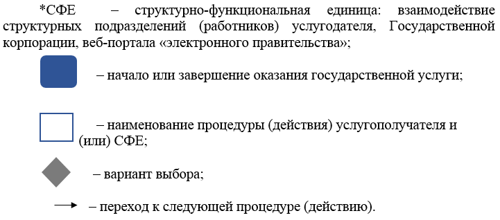 http://zan.gov.kz/api/documents/docimages/I129231_1/1768.png