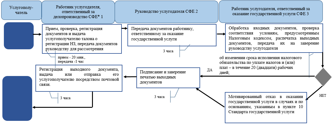 http://zan.gov.kz/api/documents/docimages/I129231_1/1779.png