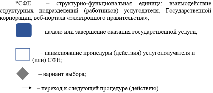 http://zan.gov.kz/api/documents/docimages/I129231_1/1780.png