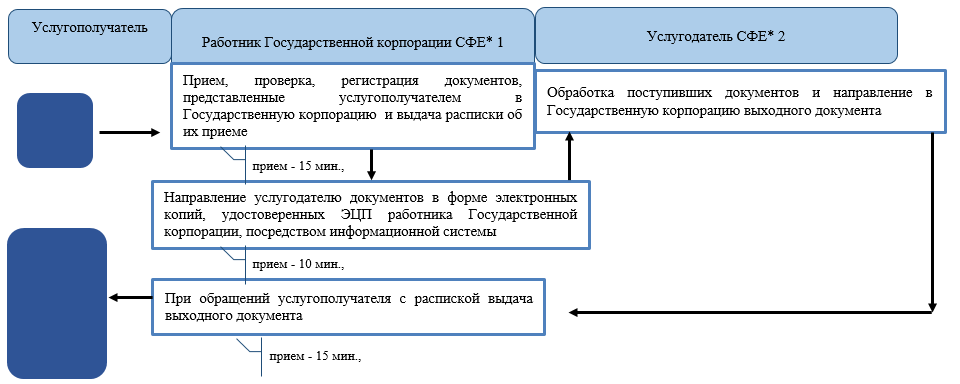 http://zan.gov.kz/api/documents/docimages/I129231_1/1793.png