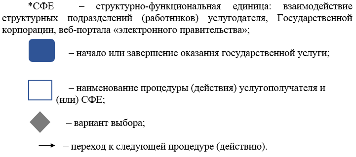 http://zan.gov.kz/api/documents/docimages/I129231_1/1794.png