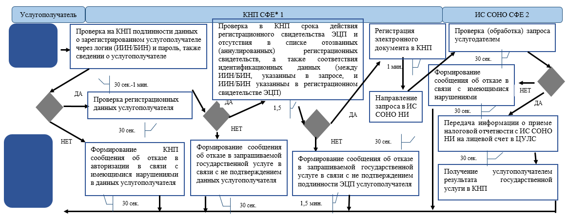 http://zan.gov.kz/api/documents/docimages/I129231_1/1821.png