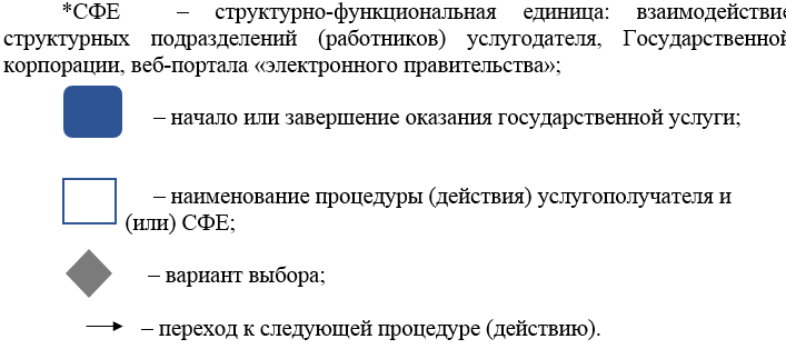http://zan.gov.kz/api/documents/docimages/I129231_1/1822.png