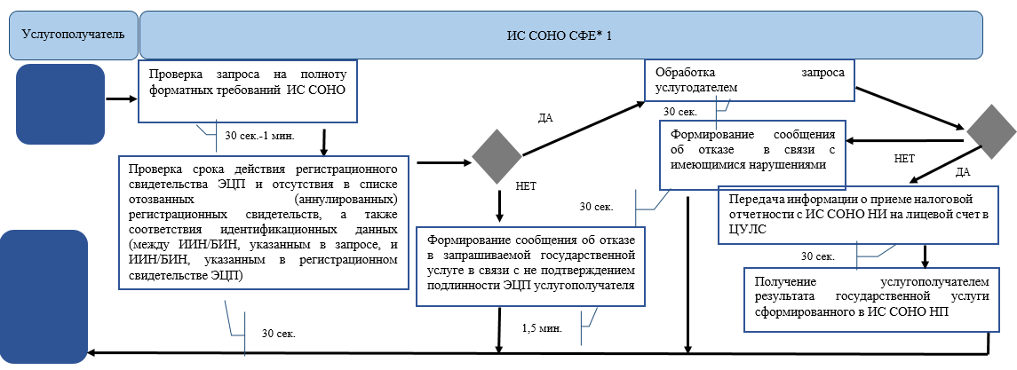 http://zan.gov.kz/api/documents/docimages/I129231_1/1835.png