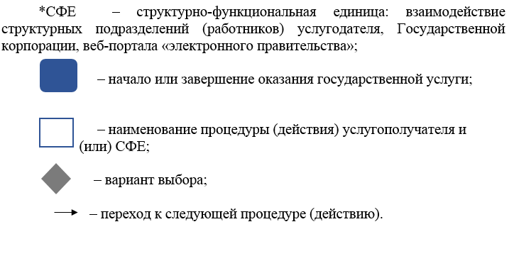 http://zan.gov.kz/api/documents/docimages/I129231_1/1836.png