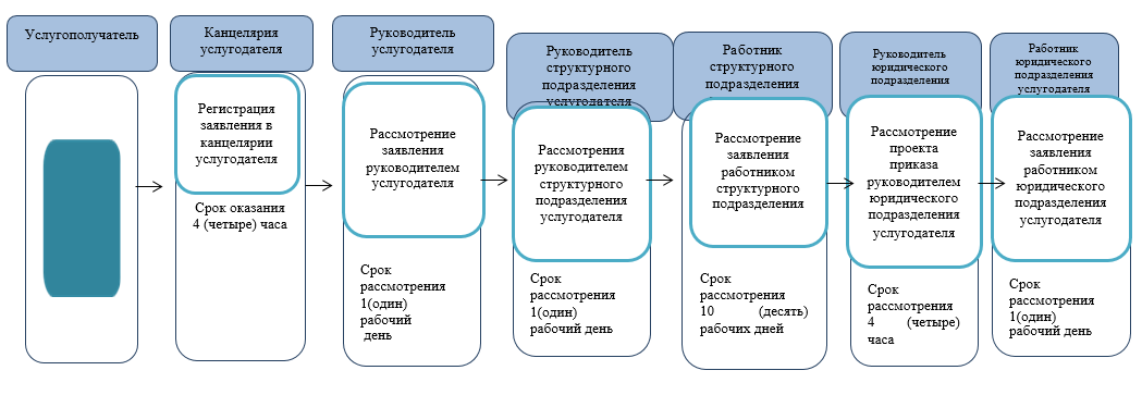 http://zan.gov.kz/api/documents/docimages/I129231_1/1847.png