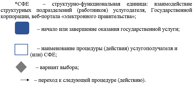 http://zan.gov.kz/api/documents/docimages/I129231_1/1849.png